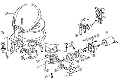 Jabsco Flexible Impeller Pumps Pondmaster Mag Drive Pumps